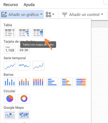 Opciones de gráfico en Google Data Studio