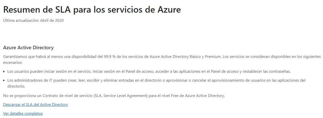 Acuerdos de nivel de servicio: ejemplo de Azure