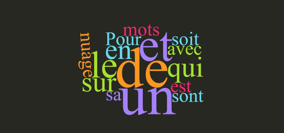 word cloud by wordcloud