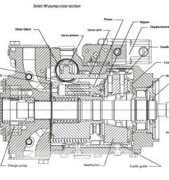 sales hydrostatic transmission com  [ 1415 x 1202 Pixel ]