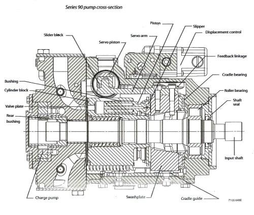 small resolution of sales hydrostatic transmission com
