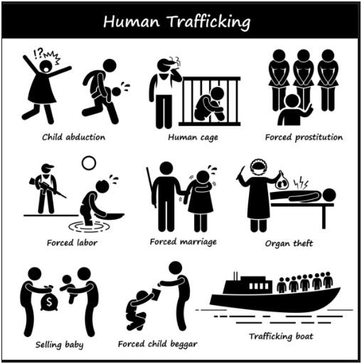 Anti- Trafficking Bill 2016, Anti- Trafficking Bill 2016