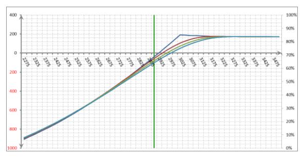 Grafico Posicion