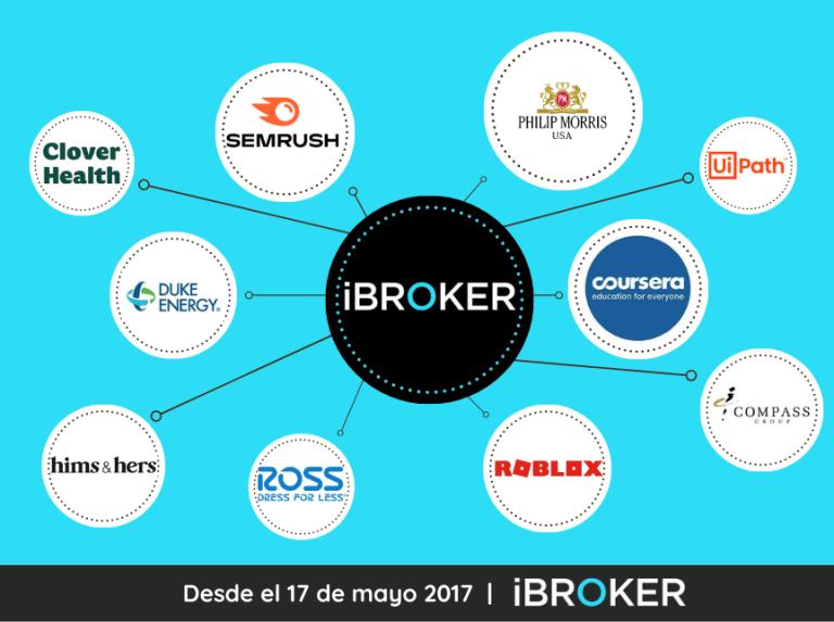 Blog-iBroker-nuevos-cfds-usa-mayo-2021