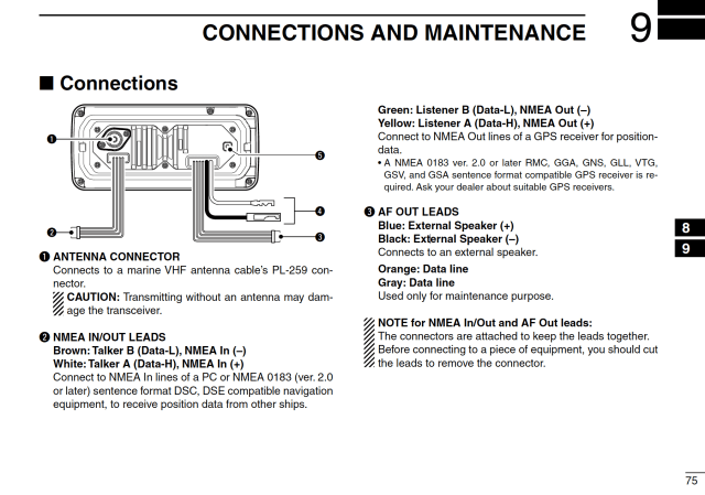 small resolution of m324 wiring diagram