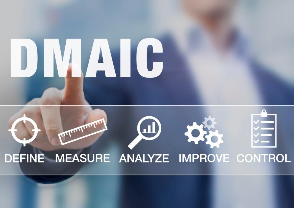 medium resolution of the dmaic process