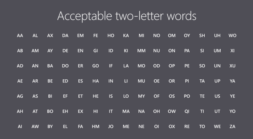 2 And 3 Letter Words With Q Z Inviview