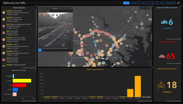 Painel de indicadores exibindo uma visão em tempo real dos incidentes cadastrados