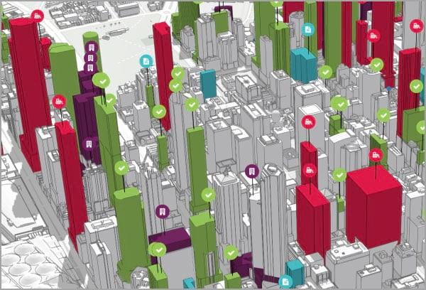 ArcGIS Urban - Novidades do ArcGIS Online