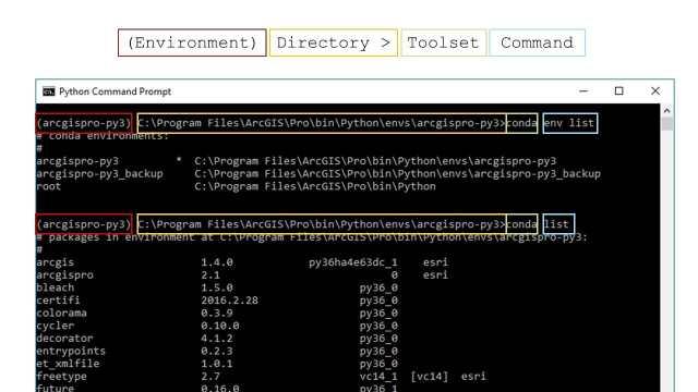ArcGIS API for Python: os conceitos principais – parte 2 - imagem 5