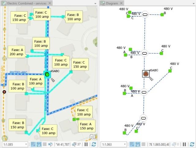 Uma introdução à análise de redes de Utilities - imagem 3