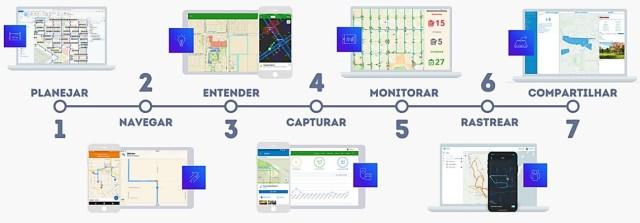 ArcGIS Field Apps, uma nova ferramenta para mobilidade - imagem 1