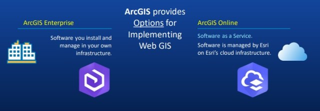 Entendendo a plataforma ArcGIS - imagem 5