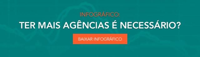 26-01-2021-Infografico-Financial-Reducao-Custos-CTA