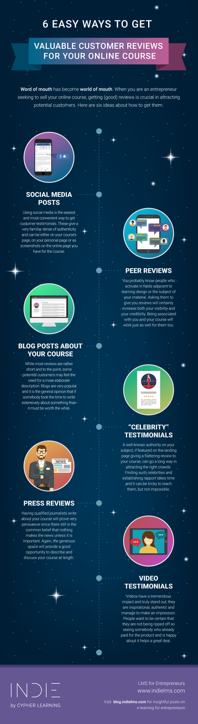 6-easy-ways-to-get-valuable-customer-reviews-for-your-online-course infographic | INDIE Blog
