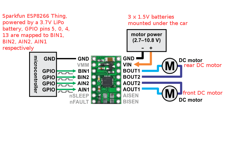 Diagram Additionally Rc Car Circuit Board Diagram On Rc Car Motor