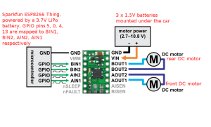 How to control an RC car over WiFi with ESP8266 – That