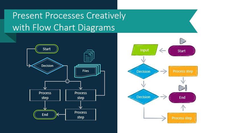 Schematic Technical Info Doc Schematic Parts List Schematic Part 1