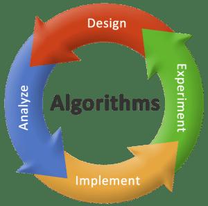 algorithm-design