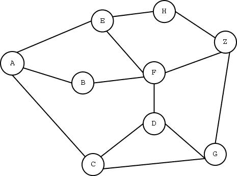 grafo-esempio-rete