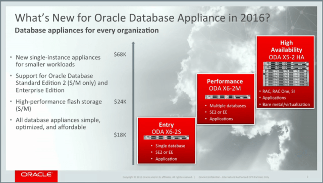 2016-06-21 19_11_21-The Expanded Oracle Database Appliance Portfolio