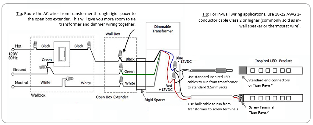 led wiring diagram 120v comfortmaker schematic inspired 101 how to hardwire inspiredled blog electrical switch diagrams