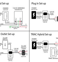 bathroom mirror wiring diagram wiring diagram detailed wiring a solar light wiring a bathroom mirror light [ 3300 x 2550 Pixel ]