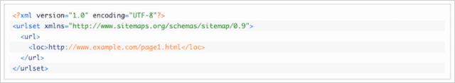 XML Sitemaps cơ bản