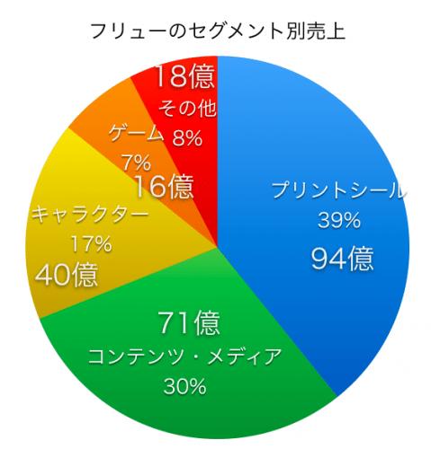 スクリーンショット 2015-12-08 09.52.13