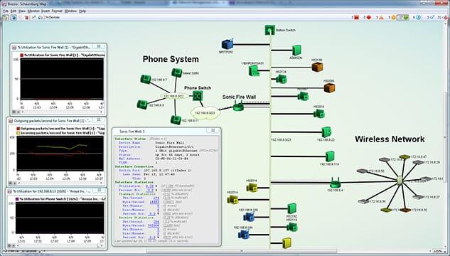 Chaque carte réseau donne accès aux statistiques clés de fonctionnement et de performance de l'infrastructure réseau