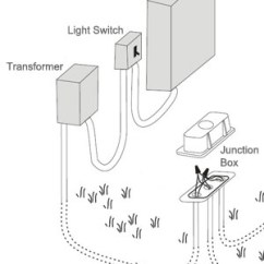 Pool Light Transformer Wiring Diagram Vw Beetle 1966 Convert Your To Color Led Lighting | Intheswim Blog