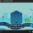 Insurance Youtube video marketing –  15 channels to curate from