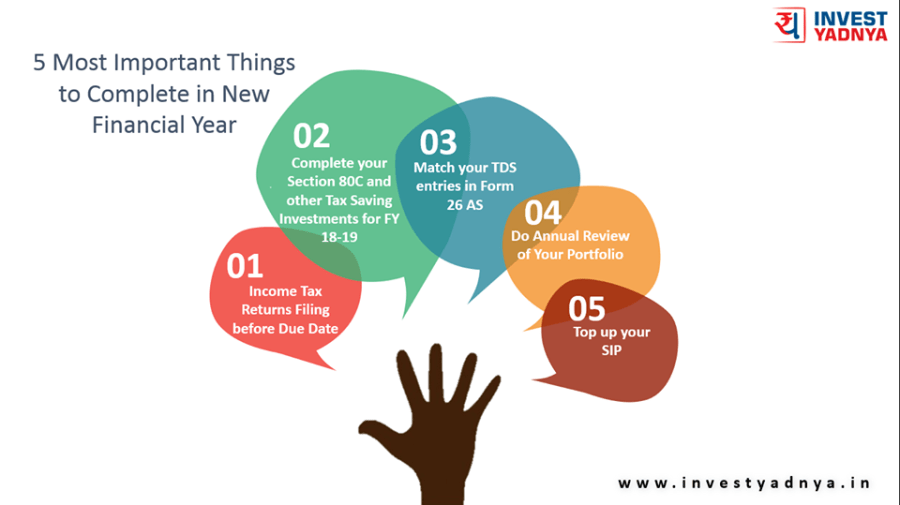 5 most important things to complete in new financial year.png