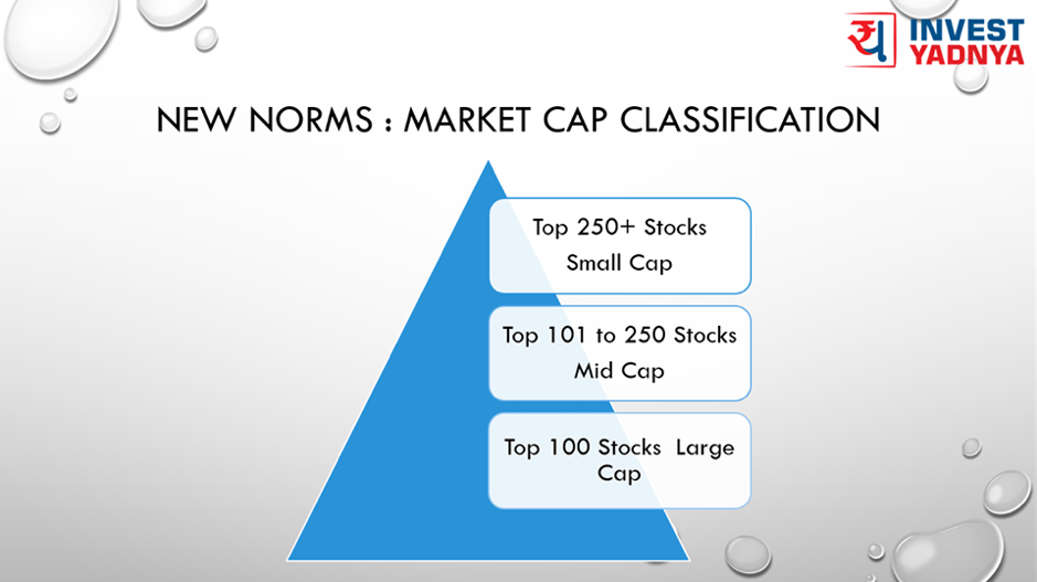 Market Cap classification