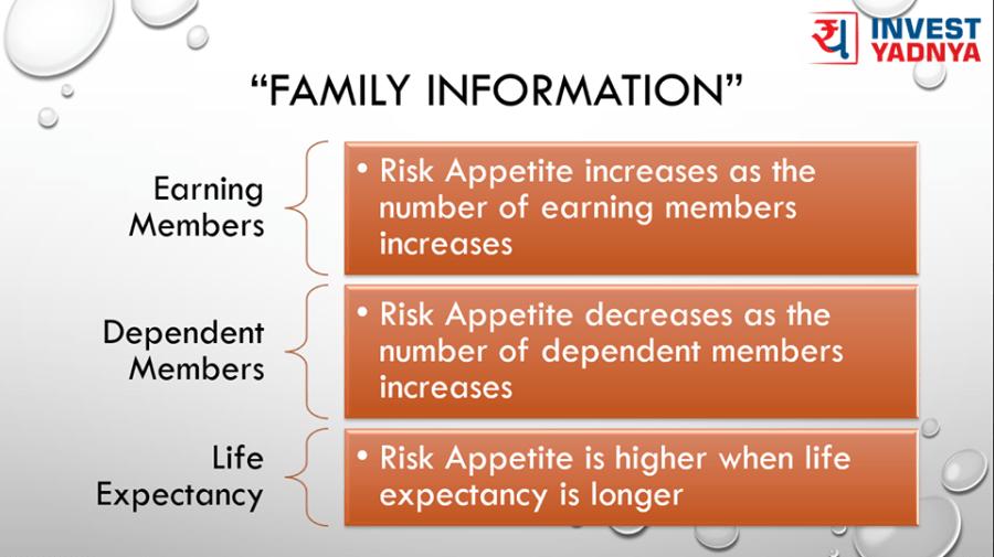 Risk depending upon family information