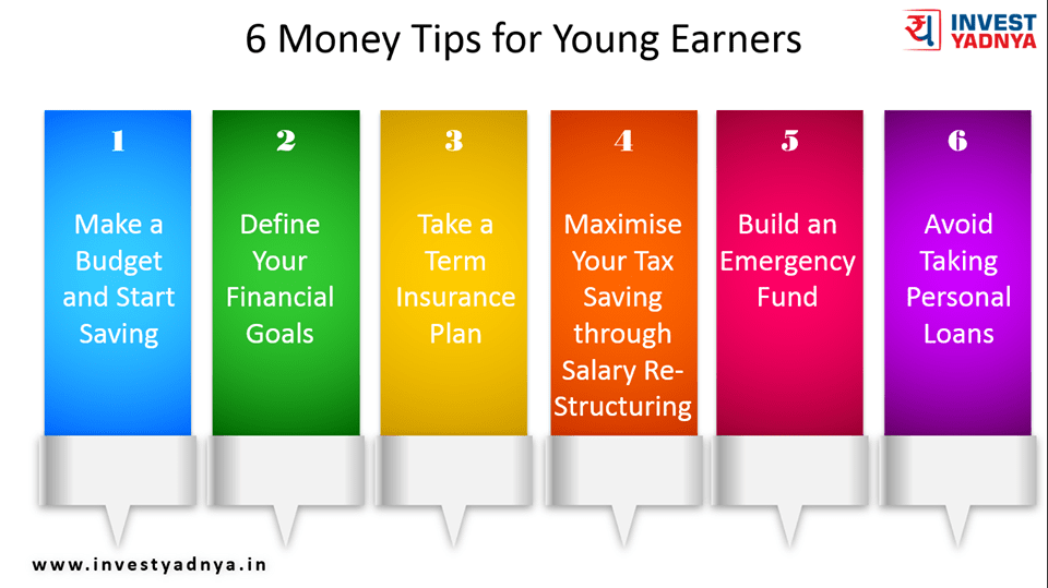6 money tips for young earners