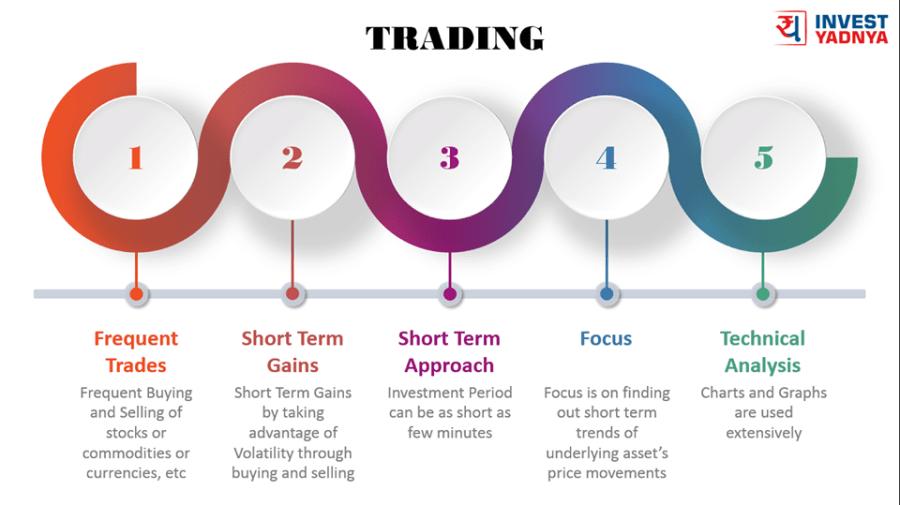 Characteristics of trading.png
