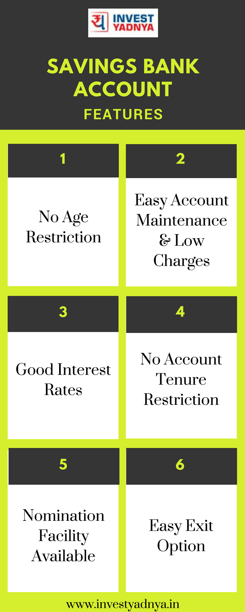 Features of savings bank account