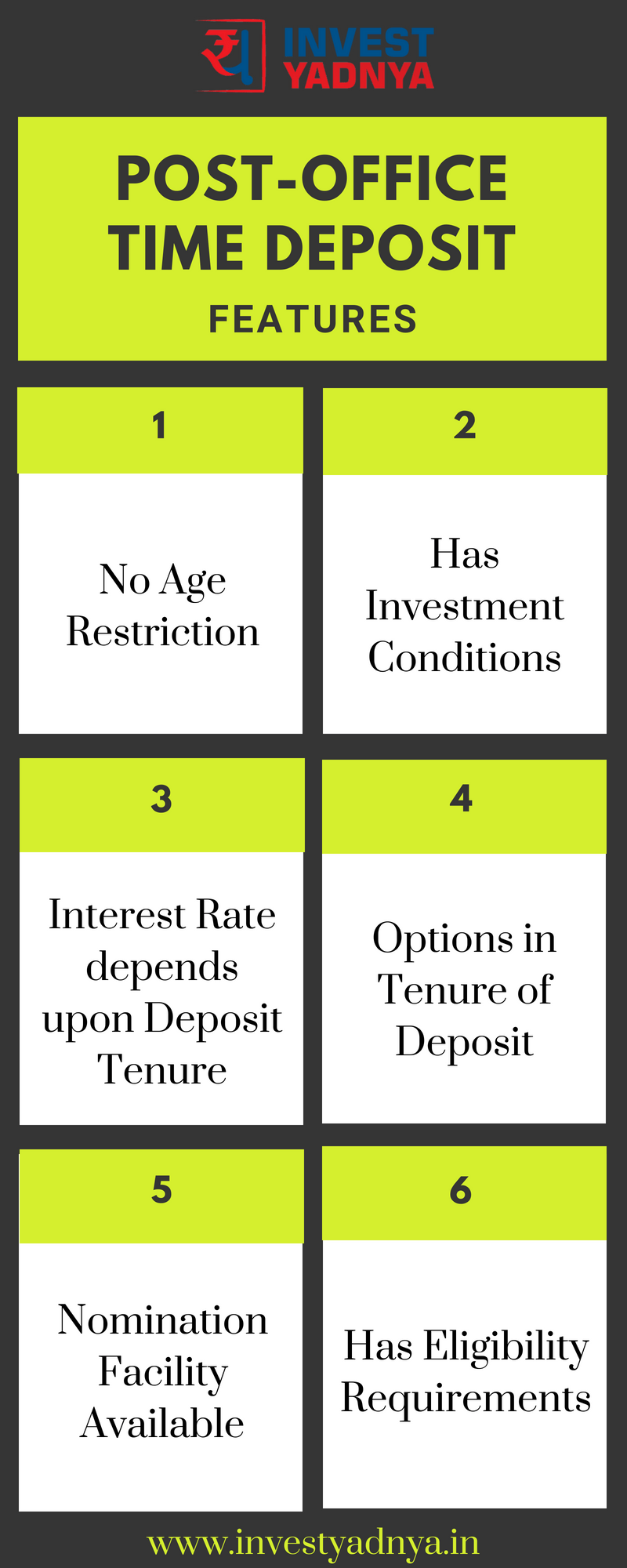 Features of Post-Office Time Deposit