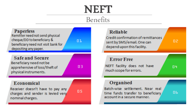 NEFT Benefits