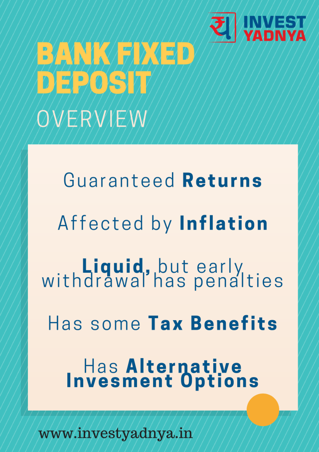 Overview of Bank Fixed Deposit