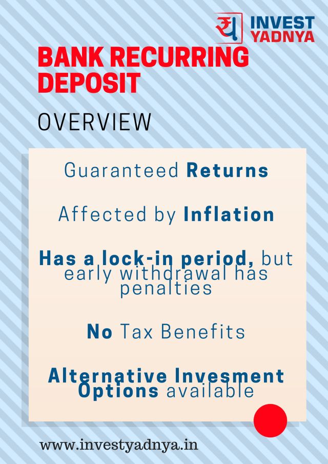 Overview of Bank Recurring Deposit