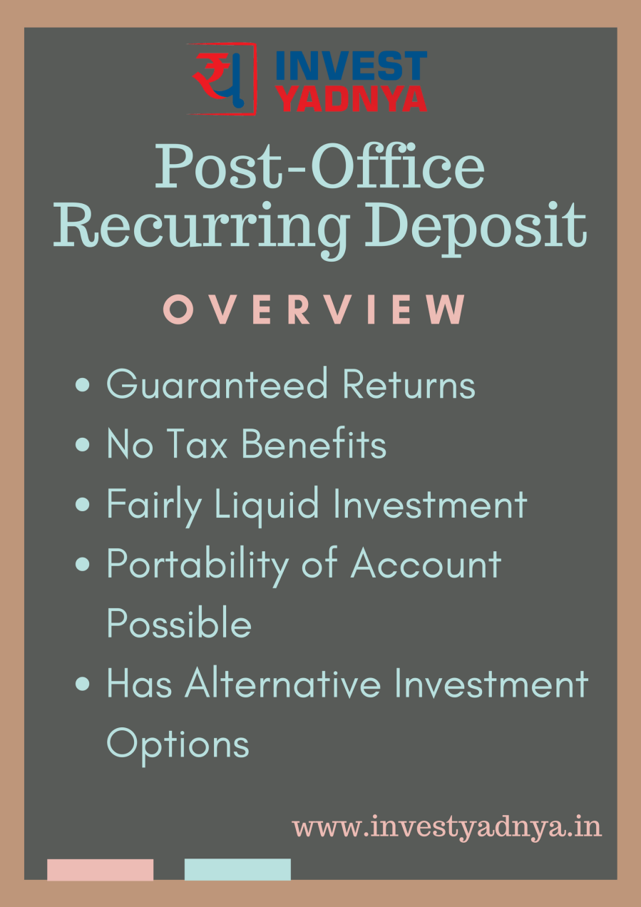 Overview on Post Office recurring Deposit