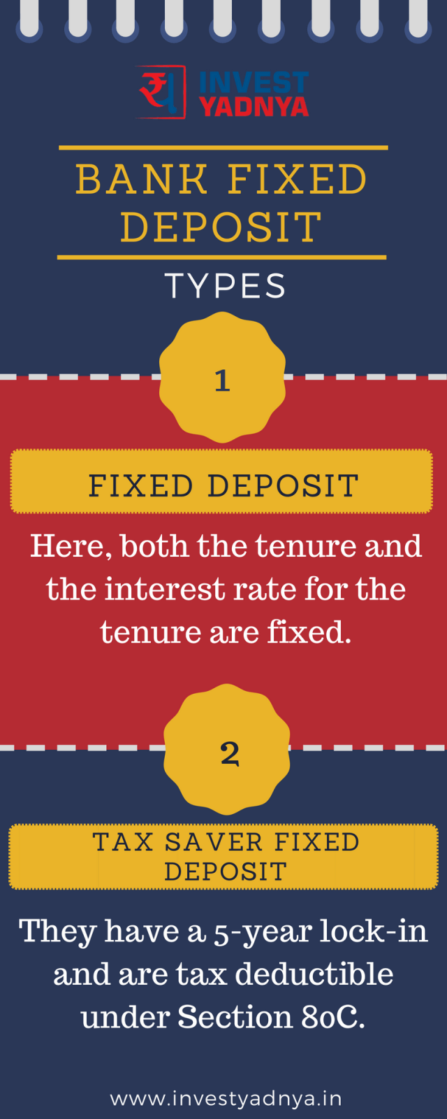 Types of Bank Fixed Deposit with Info