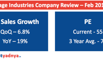 Page Industries Share Analysis
