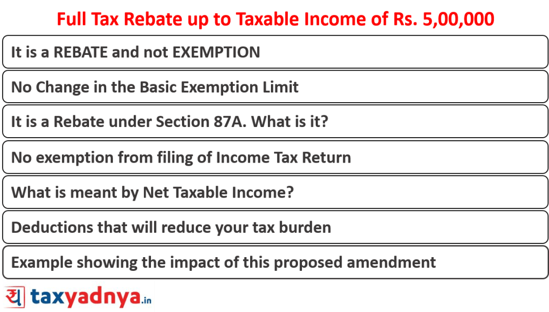 What does the tax rebate of Rs5lac in the Union Budget mean for a common man