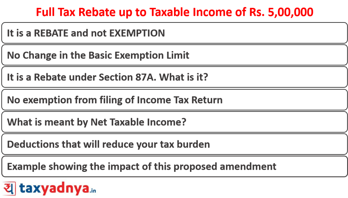 How you may not have to pay tax even with Rs 9.5 Lakhs income