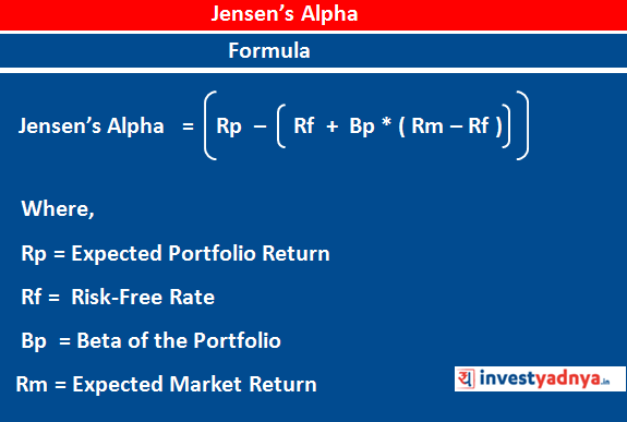 Jensen's Alpha