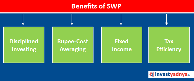 Benefits of Systematic Withdrawal Plan