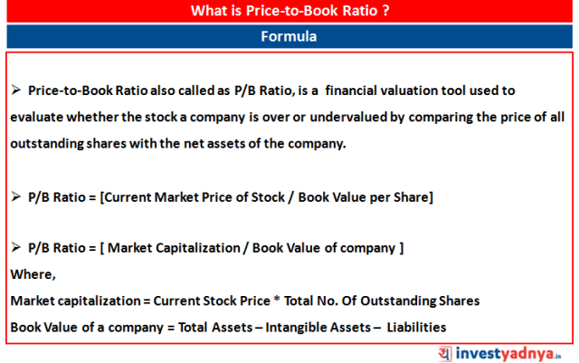 What is P/B Ratio?